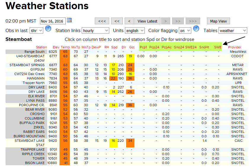 CAIC Weather Stations Page